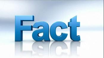 Advil TV Spot, 'Fact' - Thumbnail 1