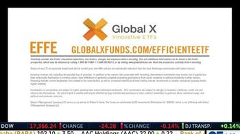 Global X Funds TV Spot, 'Moving Markets' - Thumbnail 10