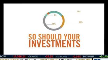 Global X Funds TV Spot, 'Moving Markets' - Thumbnail 7