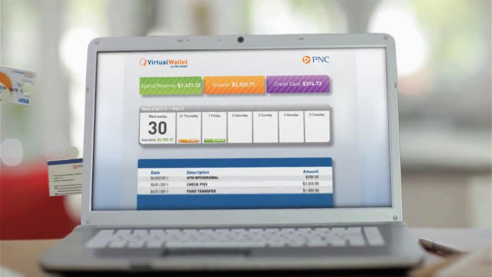 PNC Bank Virtual Wallet TV Commercial, \'Finances\' - iSpot.tv