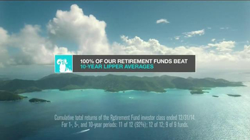 T. Rowe Price TV Spot, 'The Future of the Market is Never Clear' - Thumbnail 4