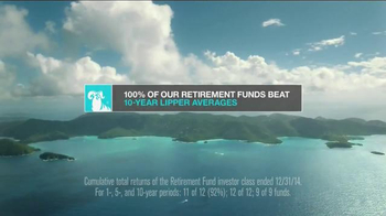 T. Rowe Price TV Spot, 'The Future of the Market is Never Clear' - Thumbnail 5