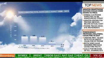 Bank of America Merrill Lynch TV Spot, 'Cloud Nine' - Thumbnail 6