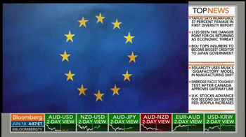 WisdomTree Europe Hedged Equity Fund (HEDJ) TV Spot - Thumbnail 1