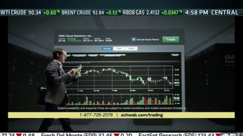 Charles Schwab Trading Services TV Spot, 'A Walk in the Park' - Thumbnail 5