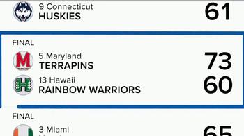 CBS Sports App TV Spot, 'Bracket Games' - Thumbnail 6