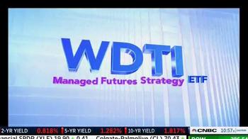 WisdomTree TV Spot, 'WDTI: Managed Futures Strategy Fund'