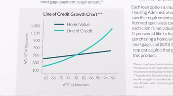 One Reverse Mortgage TV Spot, 'The Line of Credit' - Thumbnail 3