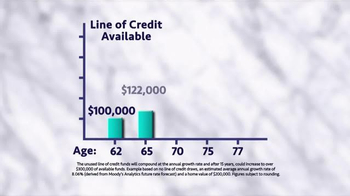 One Reverse Mortgage TV Spot, 'The Line of Credit' - Thumbnail 5