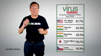 PC Matic Pro TV Spot, 'Critical Security Flaw' - Thumbnail 5