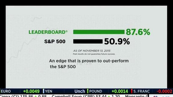 Investor's Business Daily Leaderboard TV Spot, 'Hold-Your-Hand Investing' - Thumbnail 1