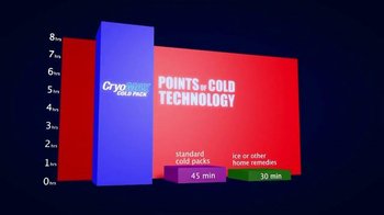 CryoMAX Cold Pack TV Spot, 'Points of Cold Technology' - Thumbnail 3