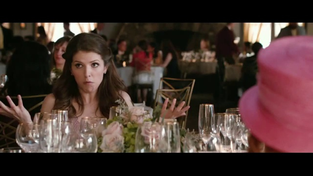 Table 19 Video