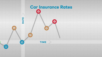Quote Wizard TV Spot, 'Compare Car Insurance Quotes' - Thumbnail 1