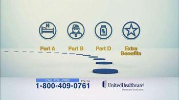UnitedHealthcare TV Spot, '2015 Open Enrollment'