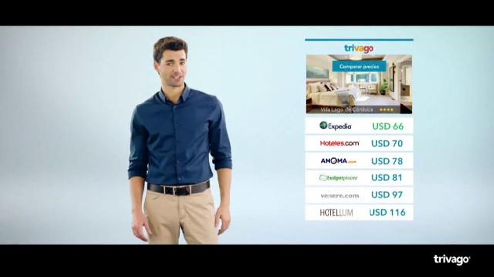 trivago TV Commercial, 'Comparaci??n f??cil'