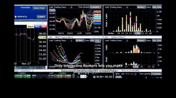Interactive Brokers TV Spot, 'One Screen to Rule Them All' - Thumbnail 8