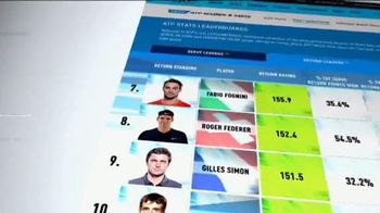 ATP World Tour TV Spot, 'Insights for Fans' - 109 commercial airings