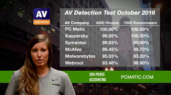 PCMatic.com TV Spot, 'Believe' - Thumbnail 4