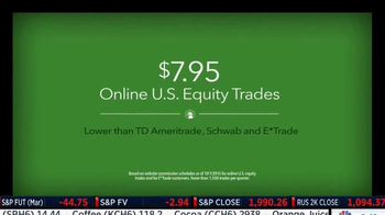 Fidelity Investments TV Spot, 'Enter and Exit' - Thumbnail 4