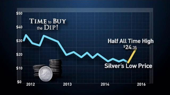 Lear Capital TV Spot, 'The 2016 Silver Report' - Thumbnail 2