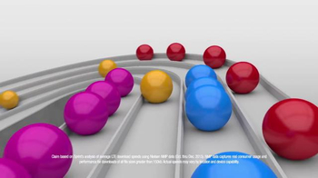 Sprint LTE Plus TV Spot, 'Faster Network at Half the Price: Colorful Balls' - Thumbnail 6