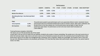 J.P. Morgan Asset Management JMST TV Spot, 'Put Cash to Work' - Thumbnail 6