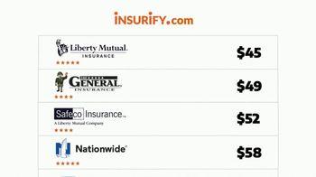 Insurify TV Spot, 'Stop Wasting Money' - Thumbnail 4