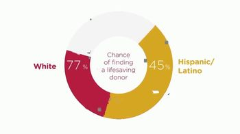 DKMS US TV Spot, 'The Impact of Blood Cancer' - Thumbnail 8