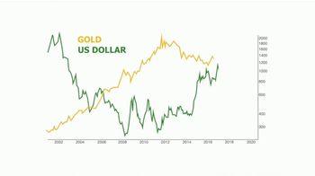 Goldline International TV Spot, 'Turbulent World' - Thumbnail 4