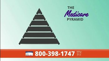 SayMedicare Helpline TV Spot, 'The Medicare Pyramid'