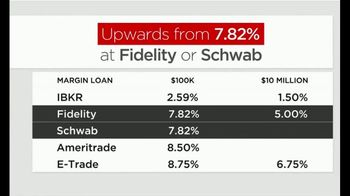 Interactive Brokers TV Spot, 'Margin Loan: 2.59 Percent' - Thumbnail 4