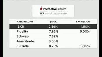 Interactive Brokers TV Spot, 'Margin Loan: 2.59 Percent' - Thumbnail 6