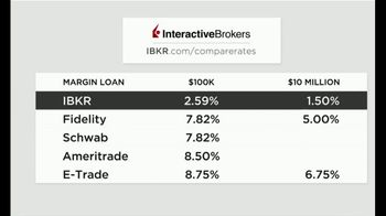 Interactive Brokers TV Spot, 'Margin Loan: 2.59 Percent' - Thumbnail 7