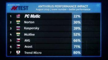 PCMatic.com TV Spot, 'Whitelist Antivirus: Stop Modern Threats' - Thumbnail 4