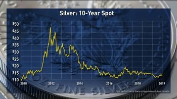 Lear Capital TV Spot, 'Silver to Gold Ratio: Free Silver Report' - Thumbnail 1