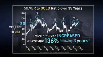 Lear Capital TV Spot, 'Silver to Gold Ratio: Free Silver Report' - Thumbnail 3