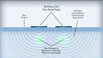 BioWave GO TV Spot, 'Smart Pain Blocking Technology' - Thumbnail 5
