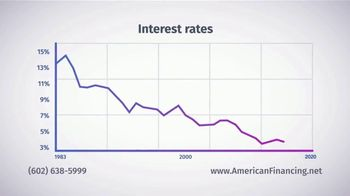 American Financing TV Spot, 'Don't Be That Homeowner, Refinance Now' - Thumbnail 5