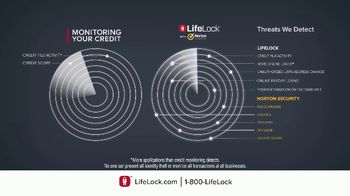 LifeLock With Norton TV Spot, 'Bulls DSP 1.0 - $7.99' - Thumbnail 5