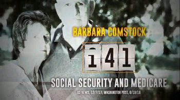 Democratic Congressional Campaign Committee TV Spot, 'Barbara Comstock' - Thumbnail 6