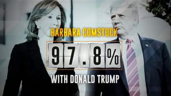 Democratic Congressional Campaign Committee TV Spot, 'Barbara Comstock' - Thumbnail 8