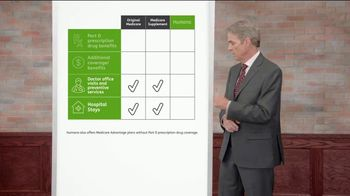 Humana Medicare Advantage Prescription Drug Plan TV Spot, 'All the Coverage' - Thumbnail 5