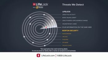 LifeLock With Norton TV Spot, 'Bulls DSP 1.0 Standard' - Thumbnail 6