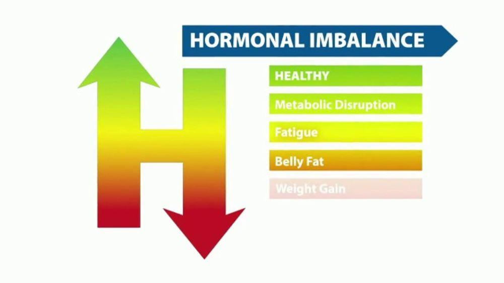 GOLO TV Commercial, 'Hormonal Imbalance'