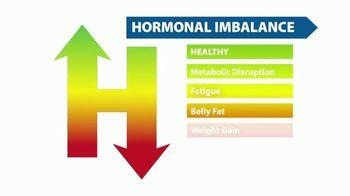 Hormonal Imbalance thumbnail