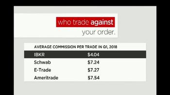 Interactive Brokers TV Spot, 'Executing the Average Trade' - Thumbnail 7