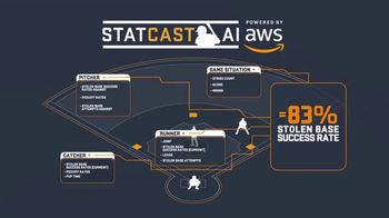 MLB Statcast AI TV Spot, 'Postseason: Every Move Matters'