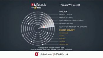 LifeLock With Norton TV Spot, 'Bulls: $9.99' - Thumbnail 6
