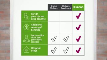Humana Medicare Advantage Prescription Drug Plan TV Spot, 'The Right Choice' - Thumbnail 5